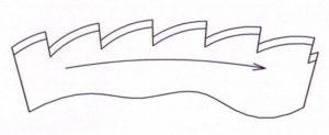 Kreismesser Bogenzahn
